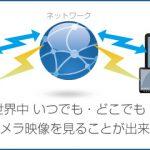 iPhone対応防犯カメラシステム